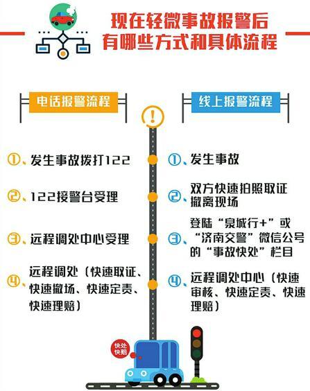 济南交警122接警台全面升级 轻微交通事故处理实现掌上办