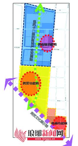 《临沂商谷片区核心区控制性详细规划》通过审议