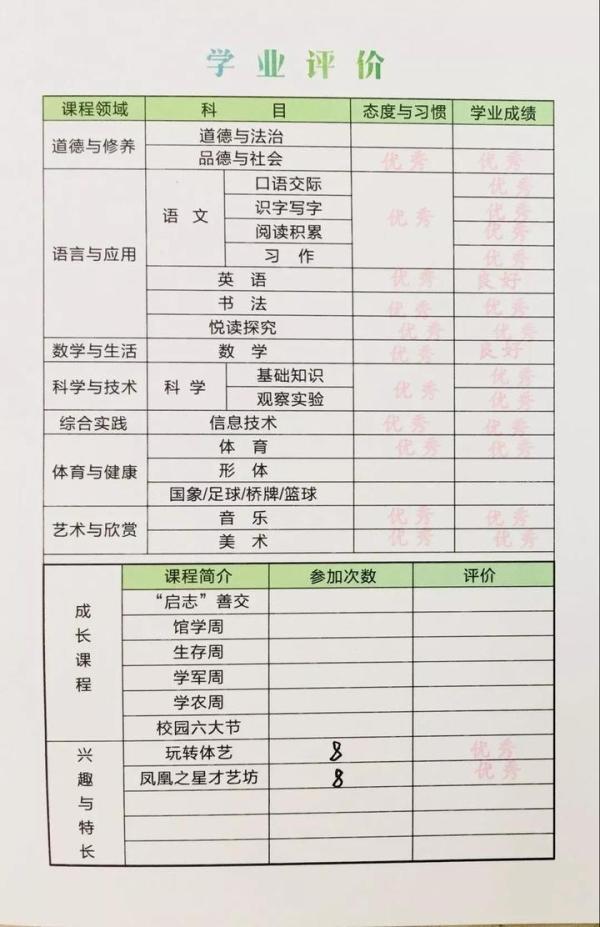 """学校不公布期末成绩,杭州一小学家长怒打""""市长热线"""""""