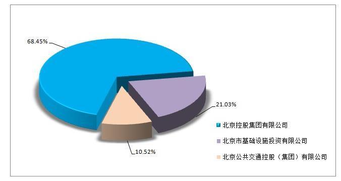 北京市政交通一卡通有限公司被罚款3万元