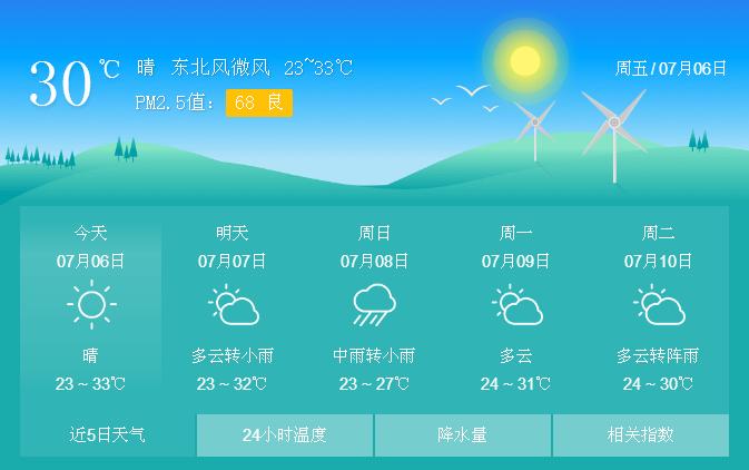 菏泽又要开启下雨模式,暑热暂时缓解