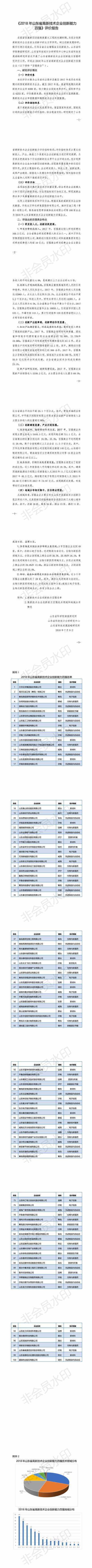 东营一家企业上榜山东省高新技术企业创新能力100强
