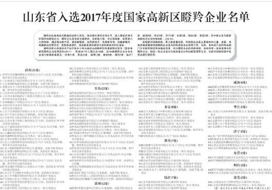 山东省入选2017年度国家高新区瞪羚企业名单
