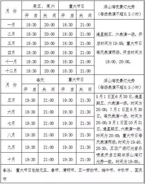 上合灯光秀、啤酒节、夜游三湾 青岛人开启夏季狂欢