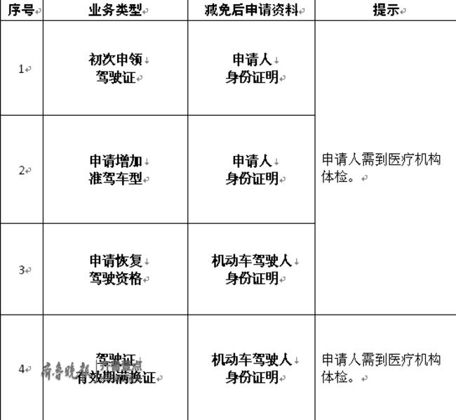 济南交警:一张身份证办18项业务,4S店即可缴税买保险