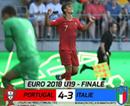 欧青赛-新C罗独造4球 葡萄牙加时4-3胜意大利夺冠
