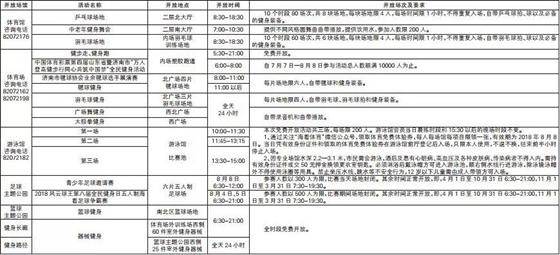 8月8日山东省体育中心公益性对外开放公告
