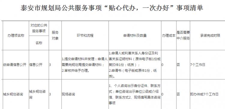 """泰安市规划局公布40条""""贴心代办 一次办好""""事项清单"""