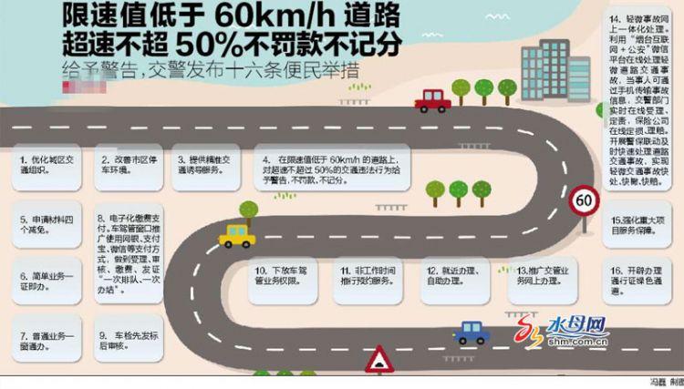 烟台交警16条便民举措 限速低于60路段超速50%仅警告