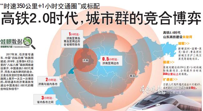 蛙眼数据:中国高铁2.0时代,城市群的竞合博弈
