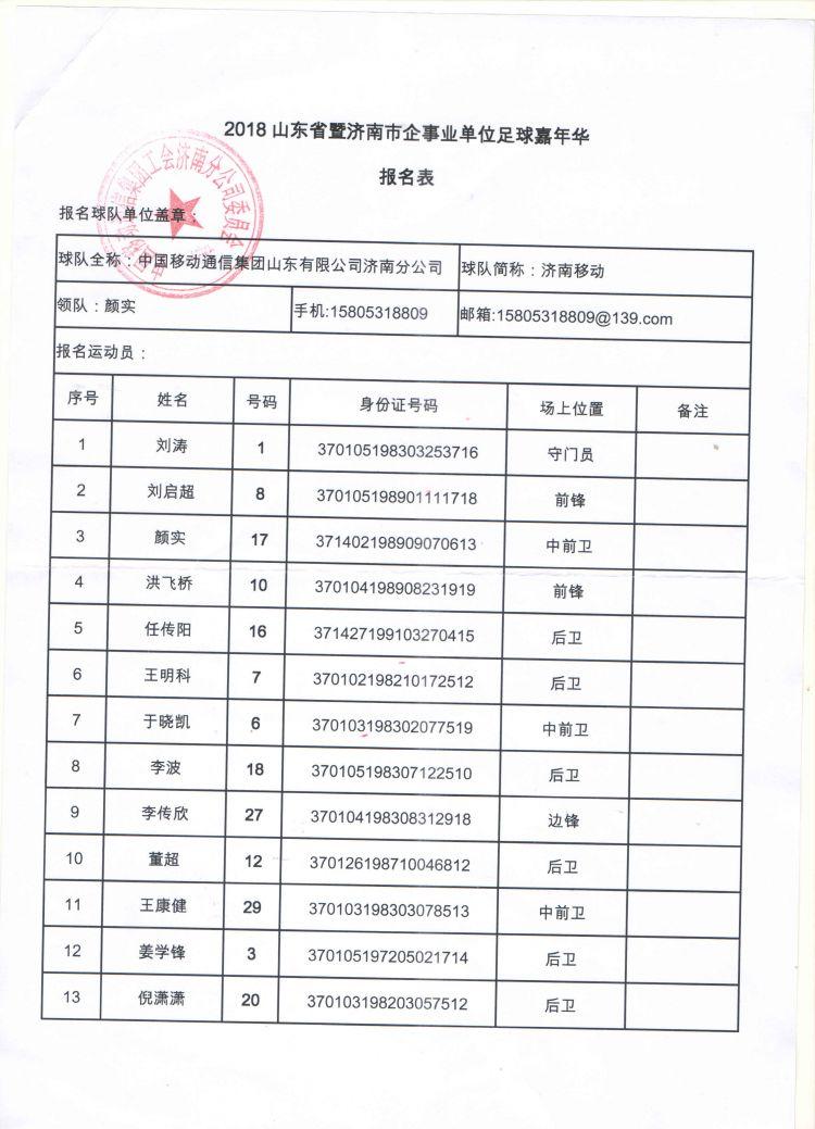 济南企事业单位足球赛16强公布15人参赛大名单!