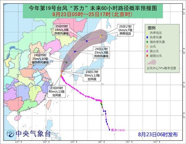 中共山东省委办公厅、山东省人民政府办公厅关于做好防台风工作的紧急通知