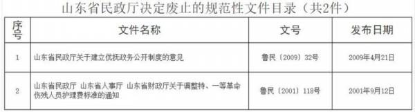 山东省民政厅废止2件规范性文件,涉及优抚政务公开等