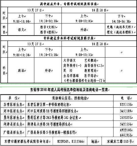 东营市成人高考报考公告发布