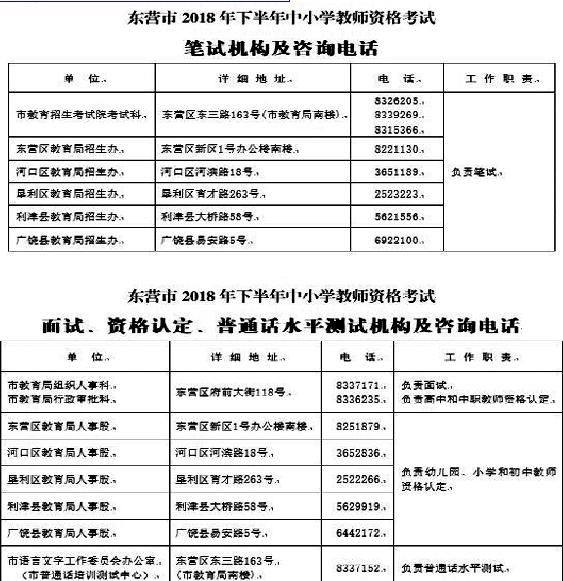 东营市2018年下半年中小学教师资格笔试报考公告发布