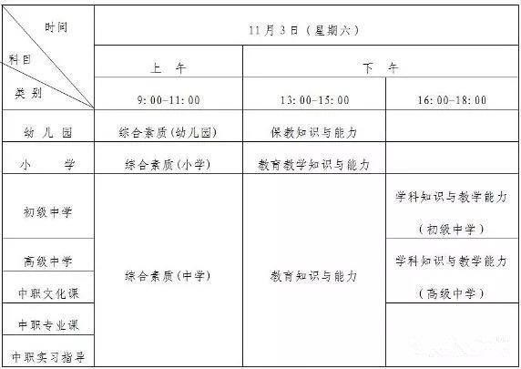 山东中小学教师资格考试9月4日起网上报名