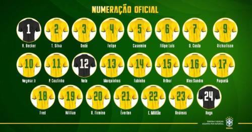 巴西队号码公布:内马尔10号 英超神锋首披9号