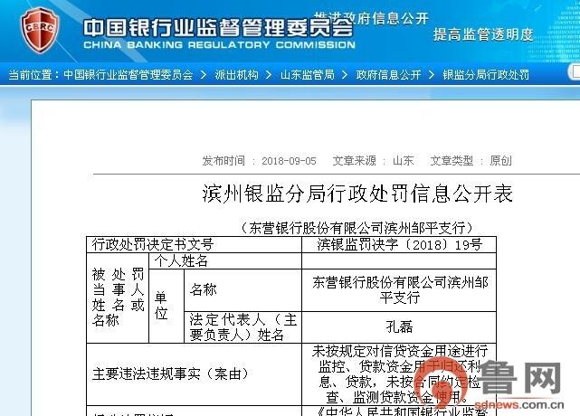 东营银行滨州邹平支行被罚25万元 因未对信贷资金用途进行监控等