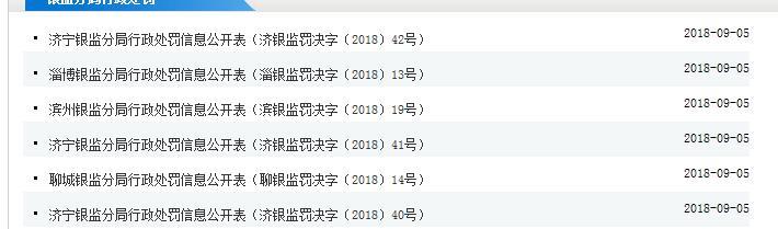 恒丰银行聊城分行因违法违规被罚35万元!