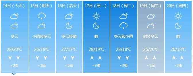 秋意渐浓!济南近期将有多场降雨,气温成梯度下降