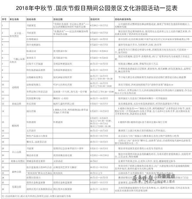 收藏!济南各大公园数十项活动等你来,附活动一览表