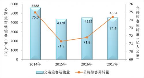 市智慧交通发展联盟发布青岛交通大数据