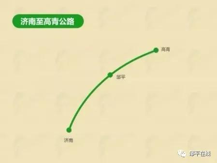 定了,这条新高速路过邹平直通济南,总投资108亿元!