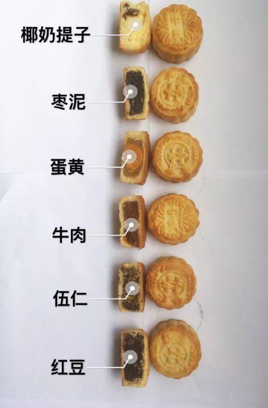 """请您品鉴!""""高颜值""""山东高校自制月饼大pk"""