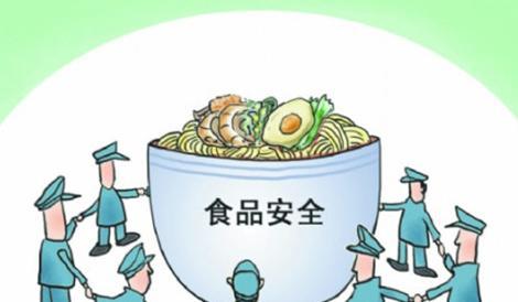 """到2019年底创成省级食品安全城市 聊城着力筑牢食品""""安全墙"""""""