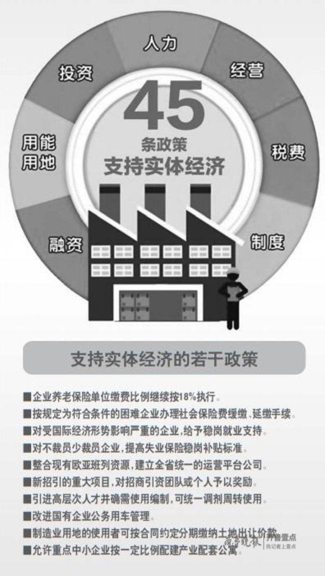 """山东""""45条""""促实体经济新政:有企业一年可省500多万税"""