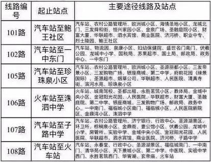 """济宁市泗水在全省率先实现""""零元公交"""""""