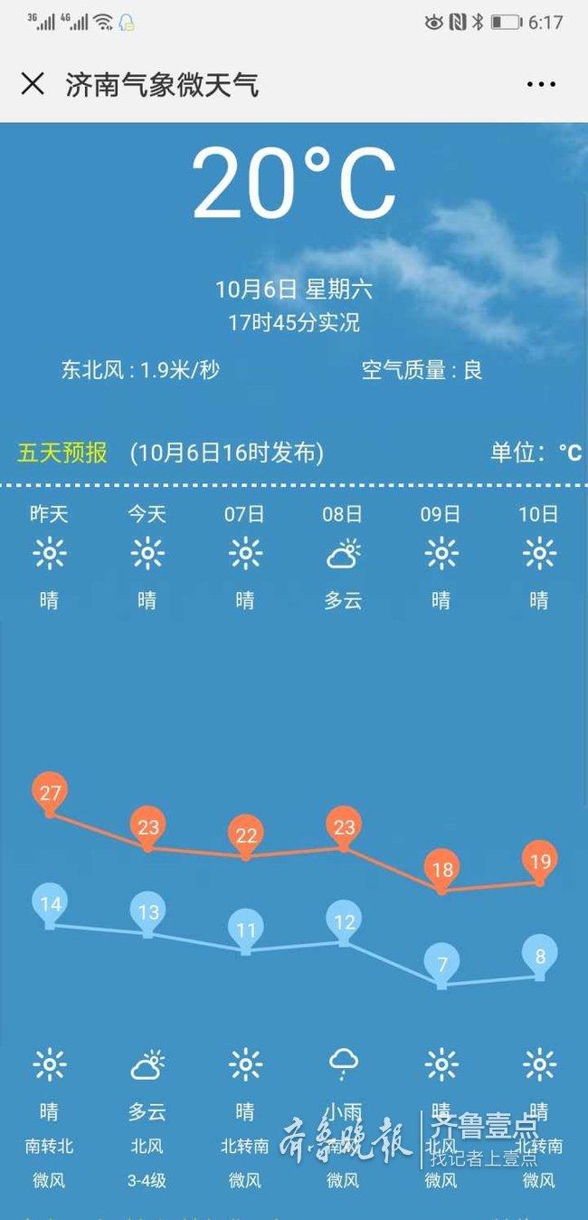 济南老师儿,冷空气和降温要迎你上班啦,10日降到4℃