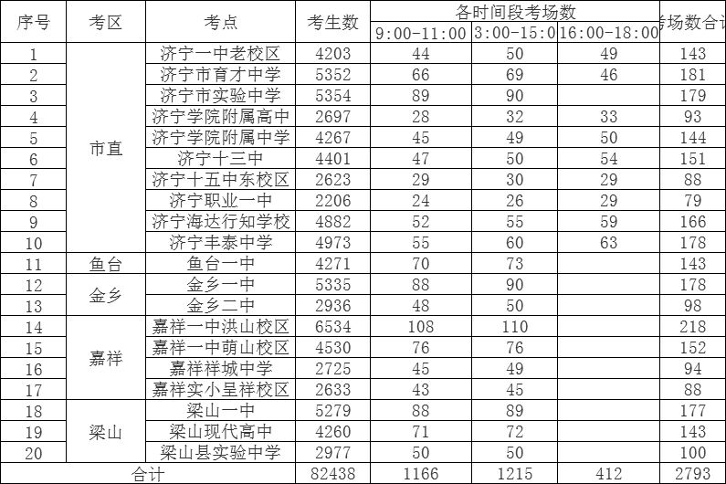 2018下半年济宁教师资格考试考点公布
