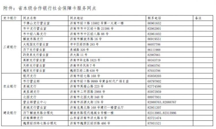 @山东人!这些银行网点能办理省本级社保卡业务
