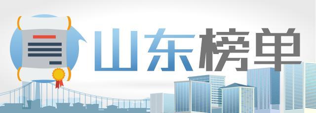 山东15地入选2018年全国综合实力百强县