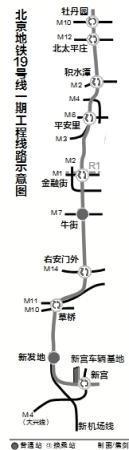 """北京19号线""""贴身""""下穿2号线 最大沉降0.96毫米"""