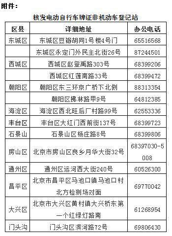 北京:11月1日前购入的合规电动车将放宽登记时间