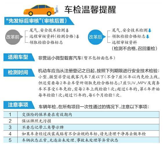 车检过了检测线可直接拿标了 私家车审验能省1小时