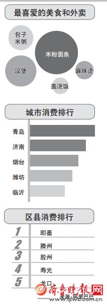 山东:章丘铁锅海外受欢迎 青岛、济南最能花钱
