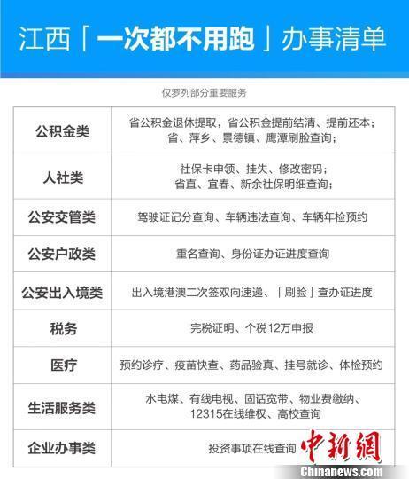 """支付宝上线全国首张电子离婚证 江西百项政务服务""""一键办理"""""""