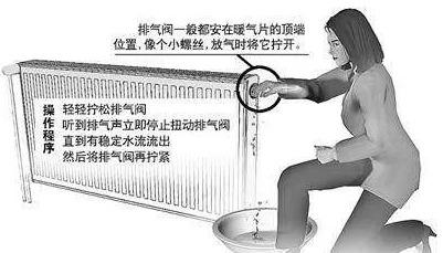 @济宁人,这几种暖气不热的情况可这样解决