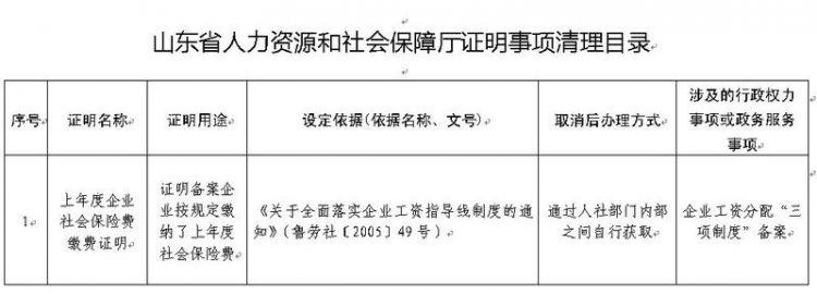 @山东企业,这项证明今后不必再开具了!
