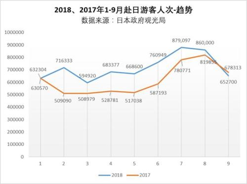 携程发布《2018年中国游客赴日旅游报告》