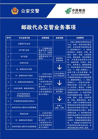 青岛交通将有大变化 这些新消息条条与你有关(图)