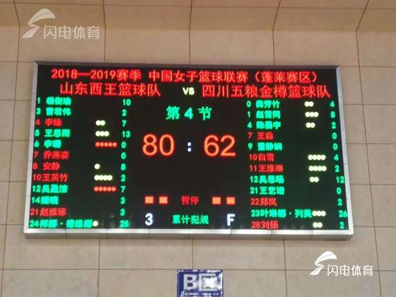 王思雨13分 山东西王女篮80-62完胜四川豪取四连胜