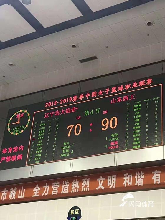 五连胜!山东西王女篮客场90-70大胜辽宁女篮