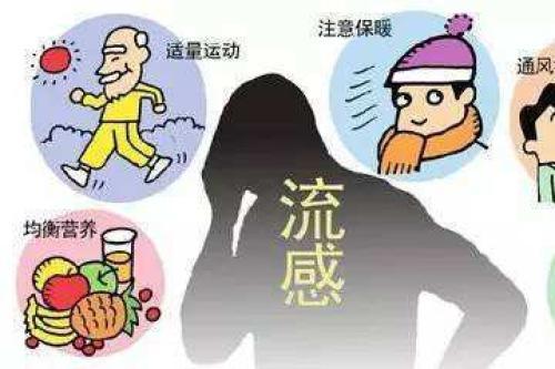 聊城:全市流感样病例就诊比例呈上升趋势