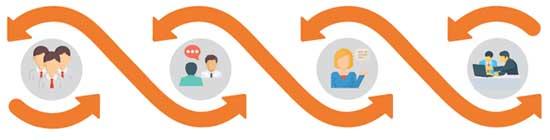"""德司达与合作伙伴建立可持续发展的""""双赢""""关系"""