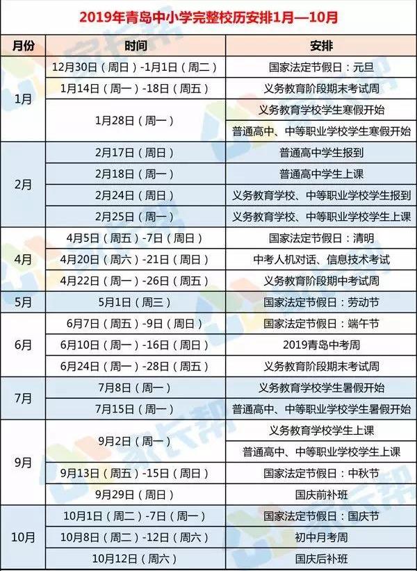真全!2019青岛中小学1月-10月大事件安排(图)