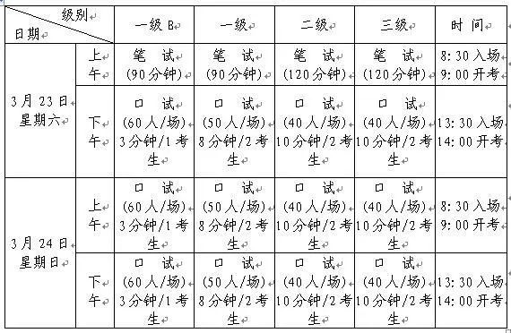 英语等级考试.jpg